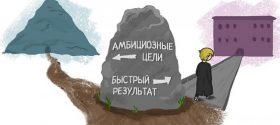 Амбициозность целей