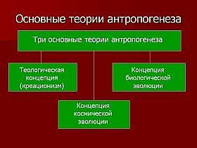 теории