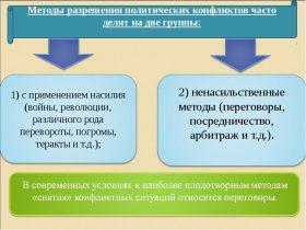 Пути разрешения политического конфликта