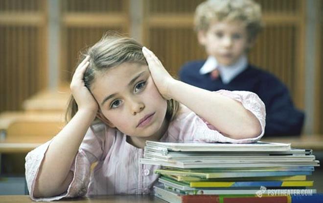 Самооценка школьника
