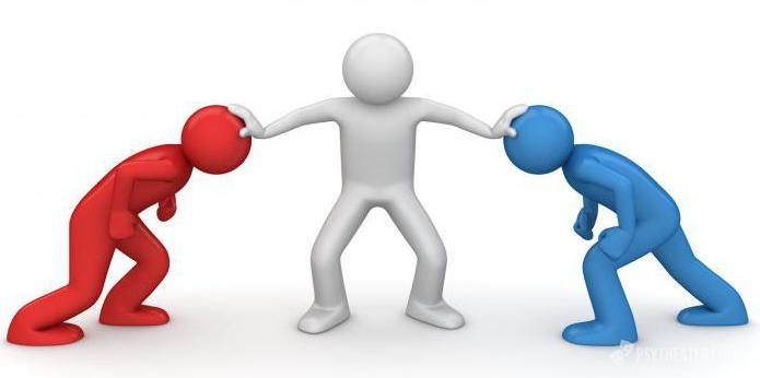 способы решения конфликтов